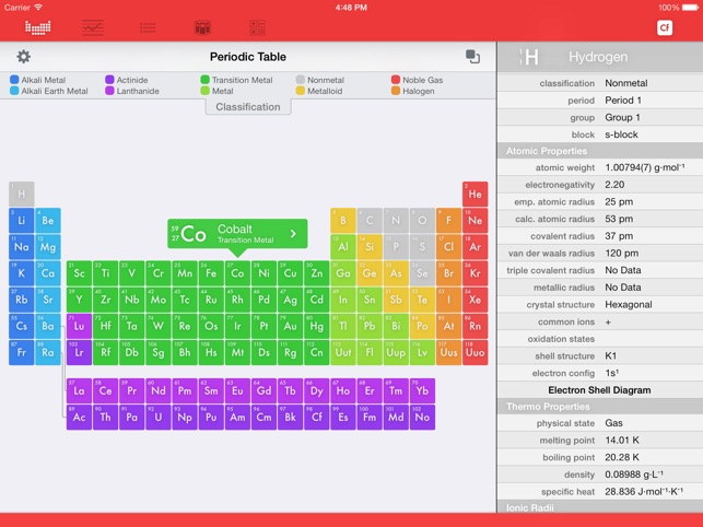 Elemints periodic table on the app store urtaz Images