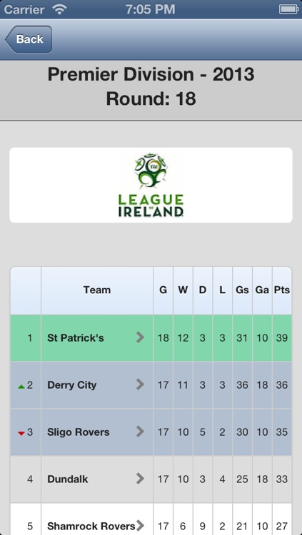 League of Ireland. screenshot-3