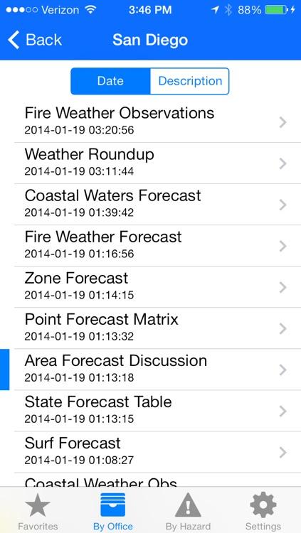 Weather Informant screenshot-3