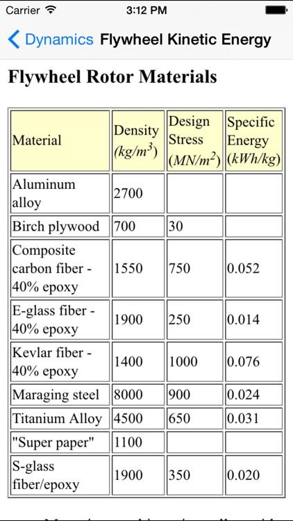 Dynamics Basics - Engineering Students
