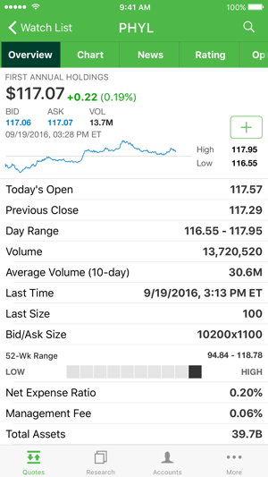 TD Ameritrade AdvisorClient® on the App Store