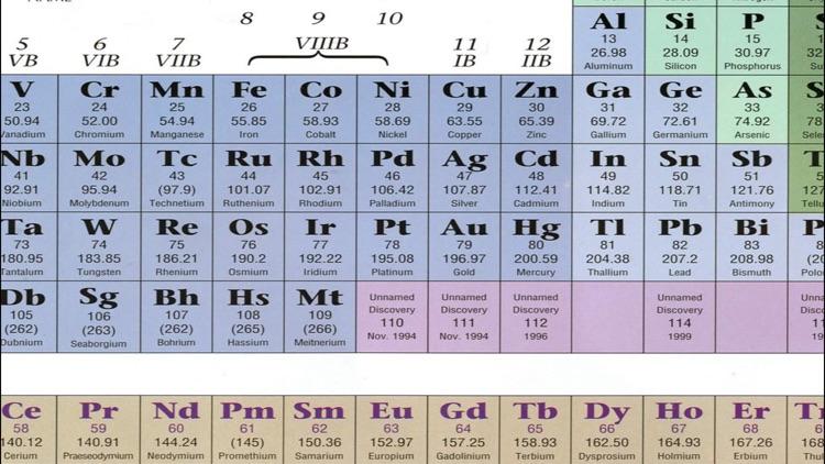 Periodic Table screenshot-3