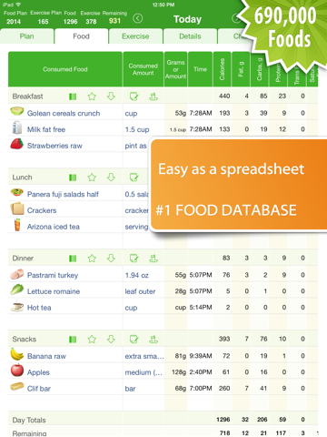 Screenshot #4 pour Food Diary and Calorie Tracker by MyNetDiary HD