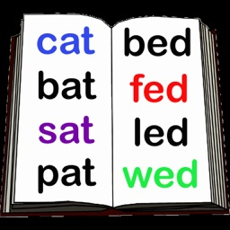 CVC Words to Help Kids Read