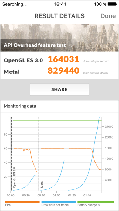 3DMark API Overhead Feature Testのおすすめ画像5
