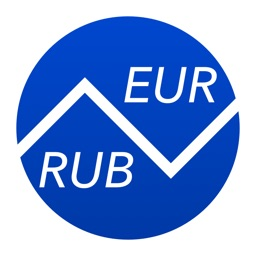Russian Rubles To Euros – Currency Converter (RUB to EUR)