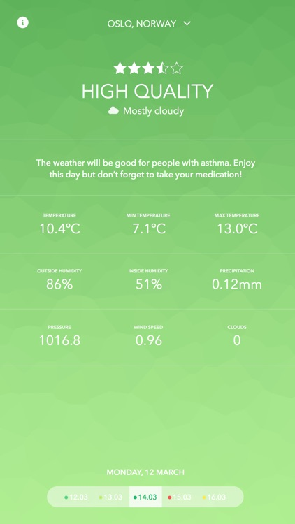 Asthmatic - the first asthma weather forecast screenshot-3