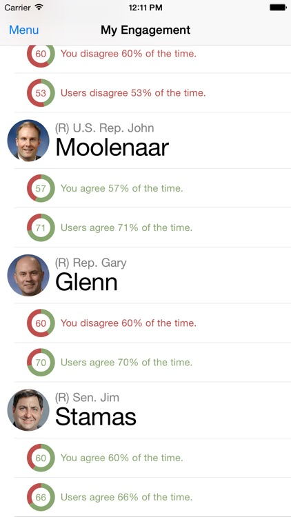 VoteSpotter screenshot-3