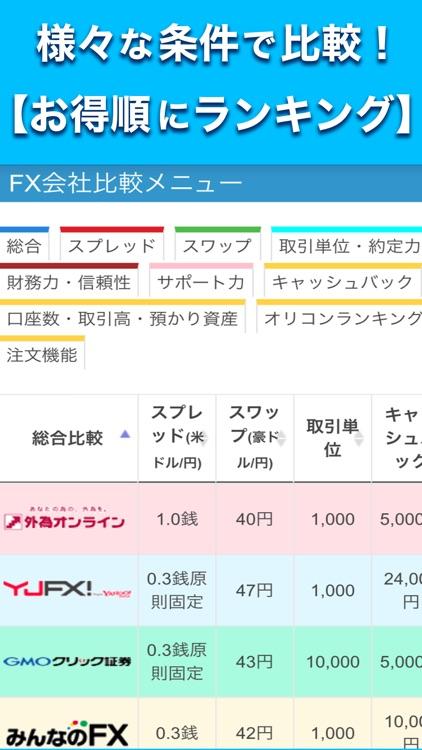 FX比較 NAVI - 初心者入門、為替デモ、バーチャル トレード無料 screenshot-4