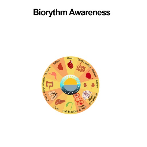 All about Biorythm Awareness
