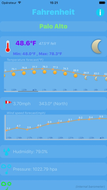 Fahrenheit - Forecast temperature screenshot-2