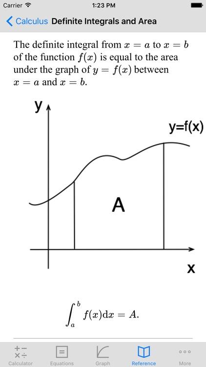 Scientific Graphing Calculator 2