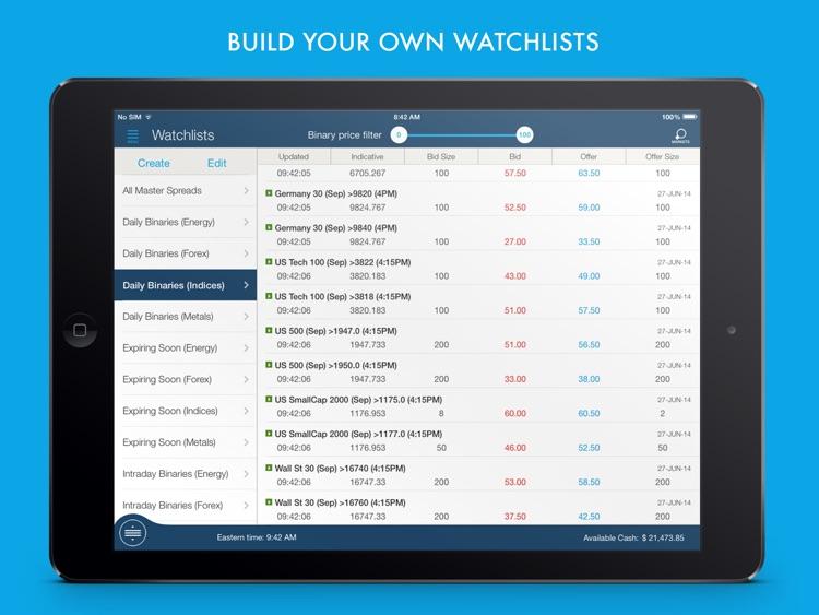 Nadex Binary Options for iPad