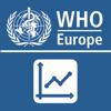 WHO European health statistics