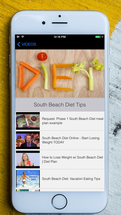 Easy South Beach Diet Program - Best Weight Loss Guide & Tips For Beginners, Start Today! screenshot-2