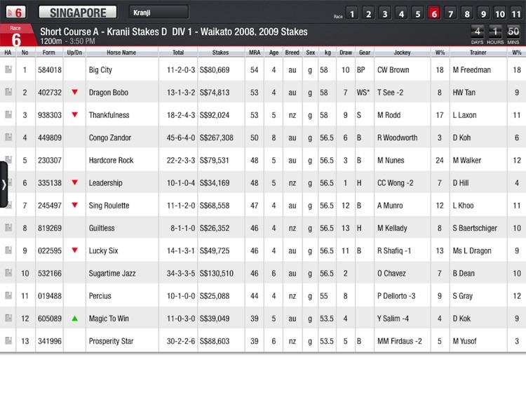 Racing Guide Fast Form Predictor for iPad screenshot-3