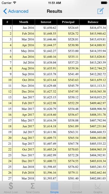 Loan Calc - Mortgage Calculators (Est Tax Savings) screenshot-3