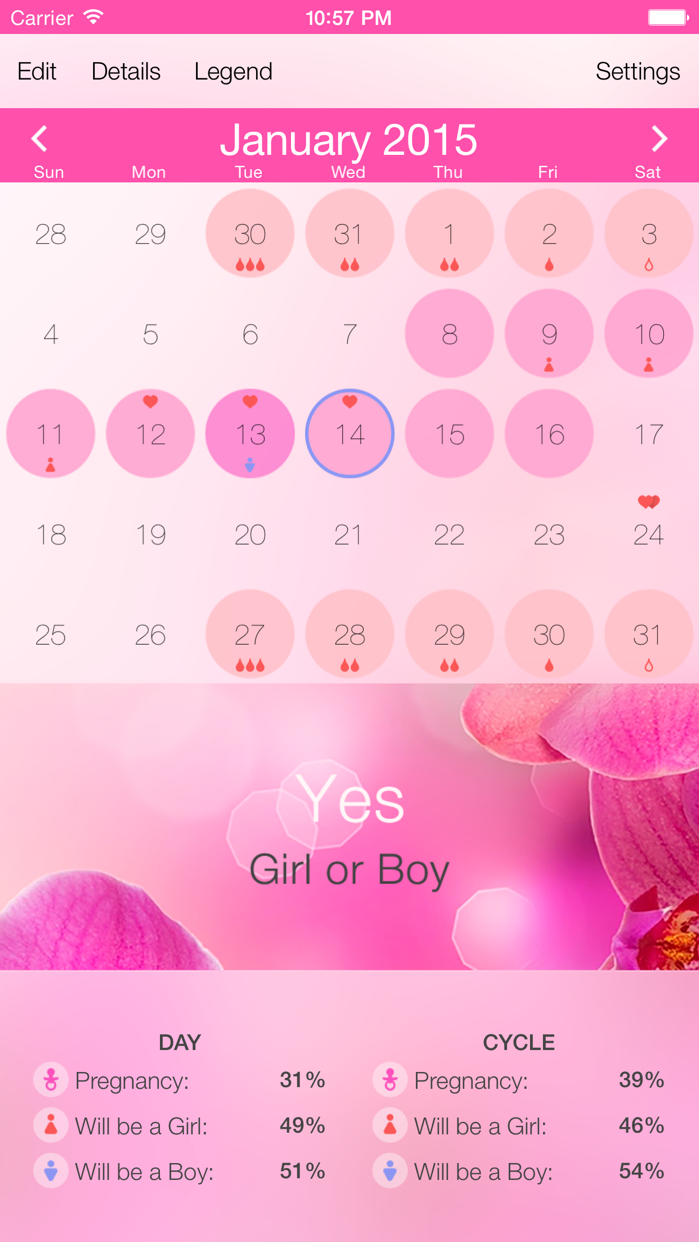 Ovulation Calculator & Fertility Tracker - Menstrual Calendar to Get Pregnant during Period Screenshot