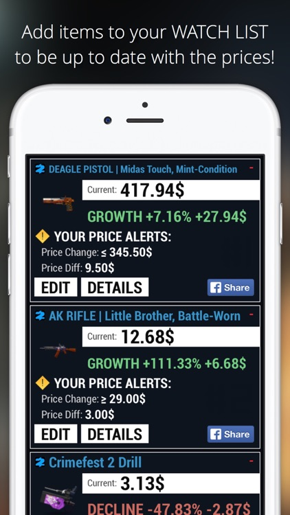 Market Monitor for PAYDAY 2