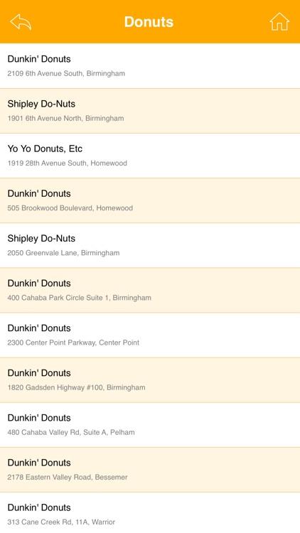 Best Donut Shops in USA & Canada screenshot-4