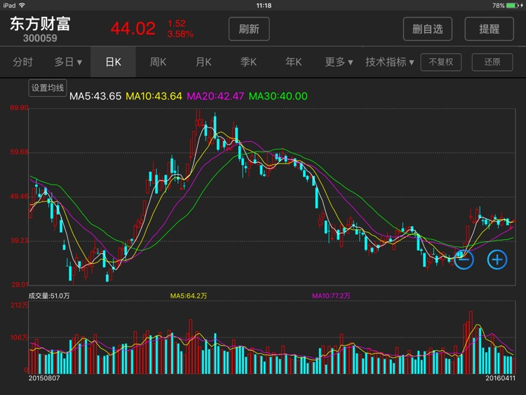 东方财富HD-财经资讯&股票开户交易 screenshot-3