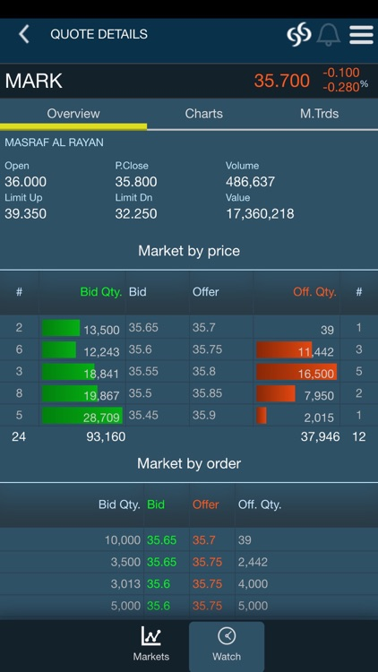 CBFS Trade screenshot-3