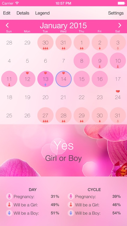 Ovulation Calculator & Fertility Tracker - Menstrual Calendar to Get Pregnant during Period screenshot-1