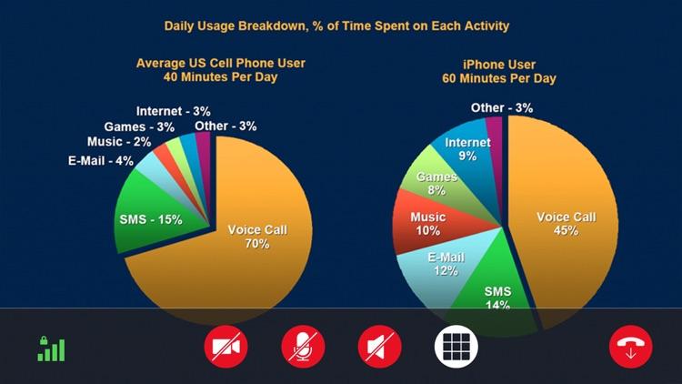 Polycom® RealPresence™ Mobile for iPhone screenshot-3
