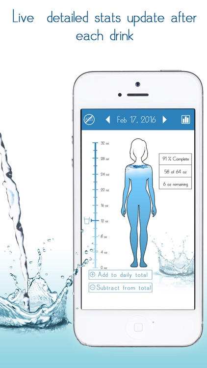 Daily Water balance tracker: hydration app logger with reminder and intake counter