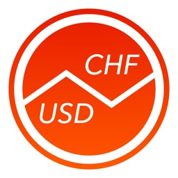 Swiss Francs To US Dollars – Currency Converter (CHF to USD)