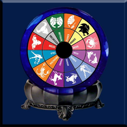 Horoscope Astrology and Zodiac signs