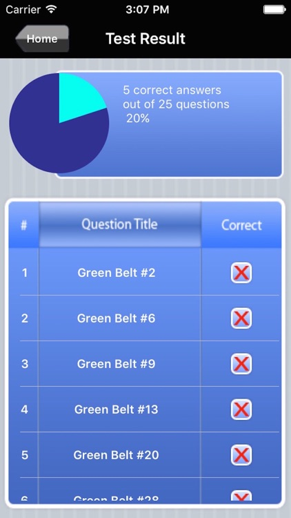 Six Sigma Green Belt Exam Prep screenshot-4