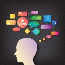 Mind Mapping 101: Tips and Tutorial