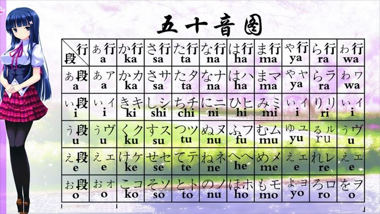 日语五十音-入门到精通