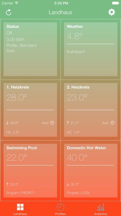 Smart Room Heating App