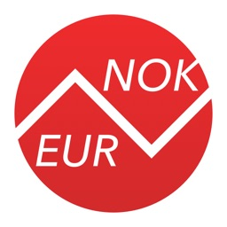Norwegian Kroner To Euros – Currency Converter (NOK to EUR)