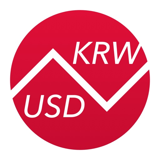 South Korean Won To US Dollars – Currency Converter (KRW to USD)