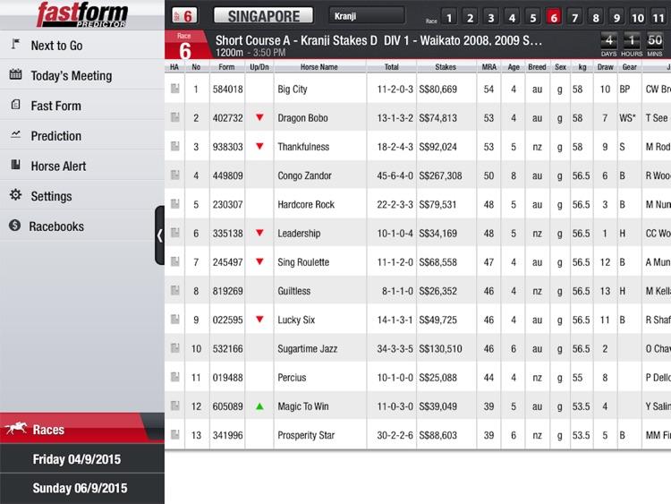 Racing Guide Fast Form Predictor for iPad screenshot-4