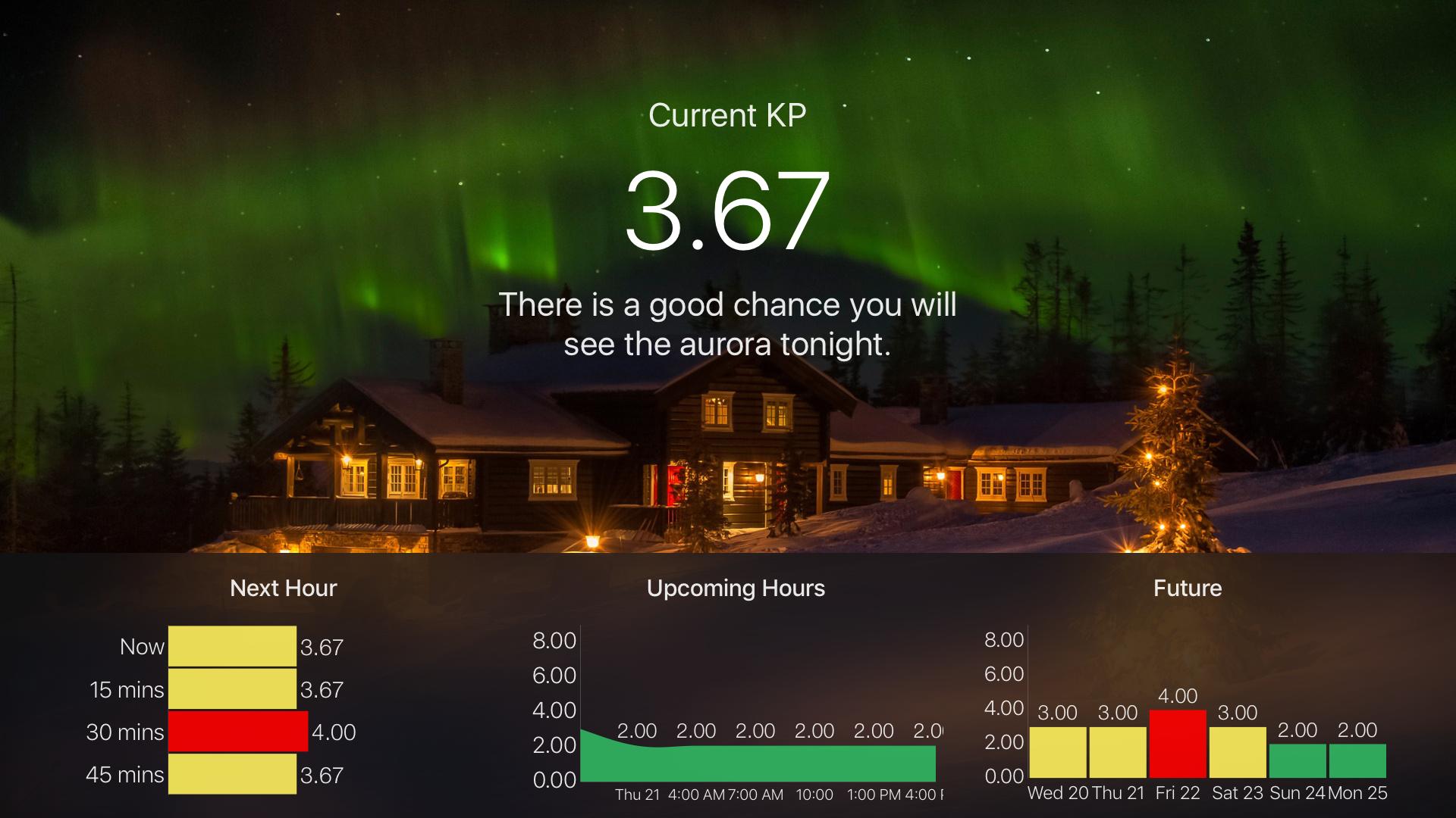 My Aurora Forecast Pro screenshot 11