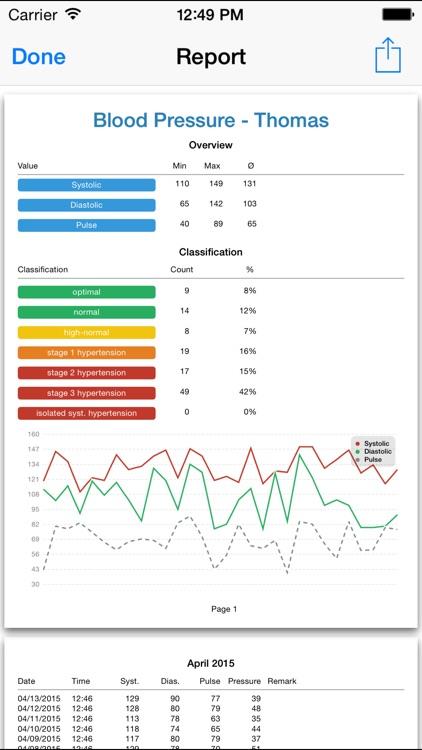 Blood Pressure Monitor - Health Edition screenshot-4