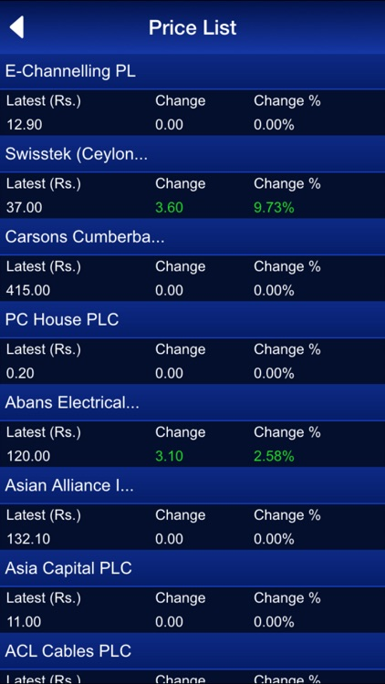 Virtual Stock Exchange screenshot-3