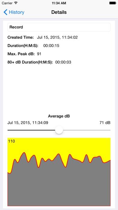 Decibel (Sound) Meter App Profile  Reviews, Videos and More