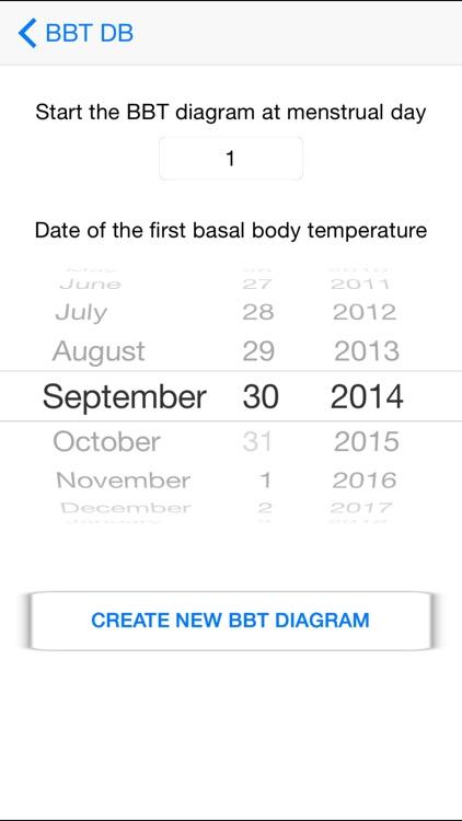 Basal Body Temperature Calculator screenshot-3