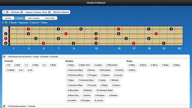Ukulele Chords On The App Store