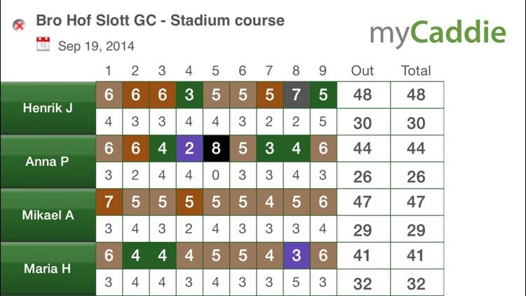 myCaddie Global - Golf GPS screenshot-3