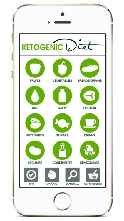 Ketogenic Diet Food Checker