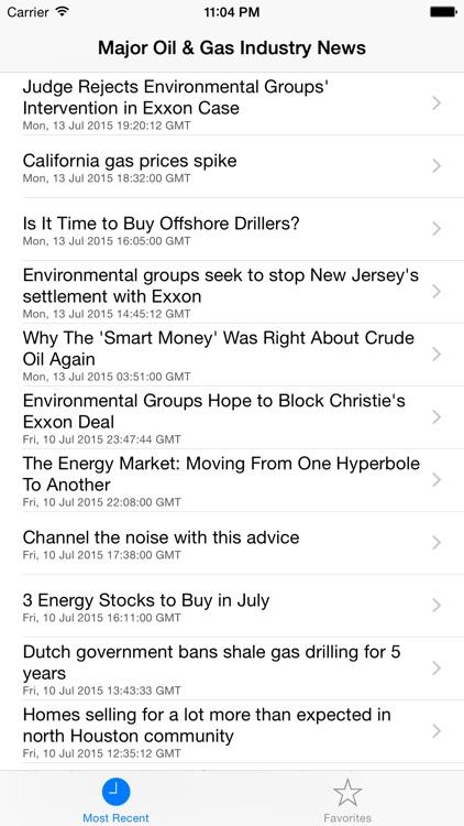 Major Oil & Gas Industry News