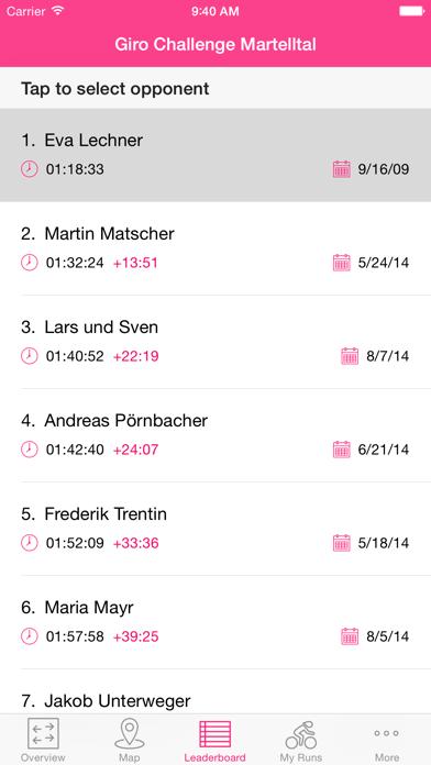 Giro Challenge MartelltalScreenshot von 4
