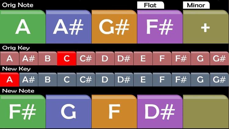 Note Transposer (Compose, Transpose, Improvise)