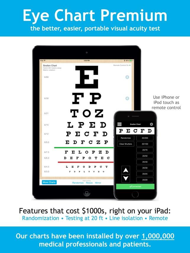 Eye Chart Premium On The App Store